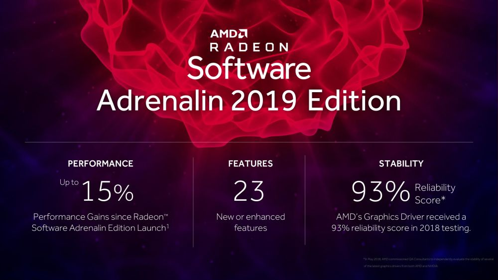 [AMD][OVLADAČ] AMD vydalo Radeon Software Adrenalin 2019